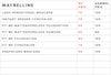 tabell over priser på maybelline produkter som selges i våre fysiske butikker