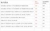 tabell over priser på garnier produkter som selges i våre fysiske butikker